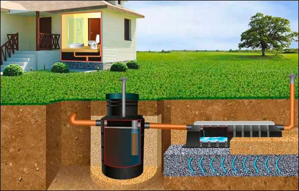 Монтаж канализации в Перми